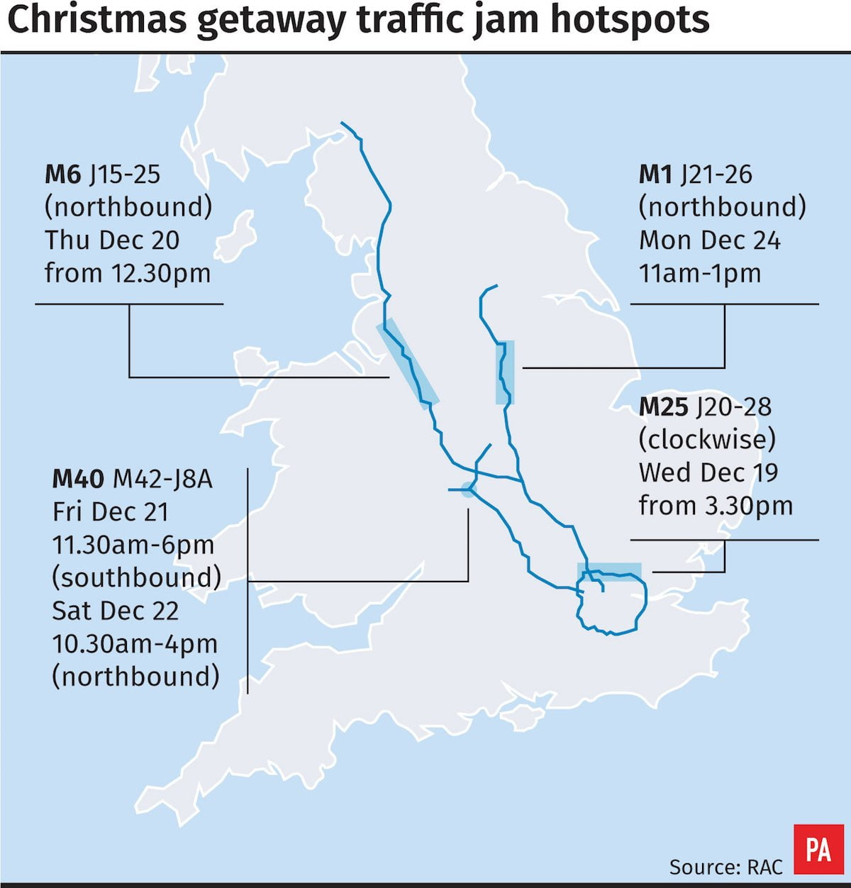 Expected Christmas traffic congestion across England